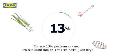 ИКЕА_факт_2