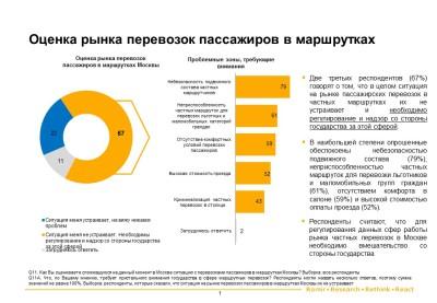 Оценка рынка перевозок пассажиров в маршрутках