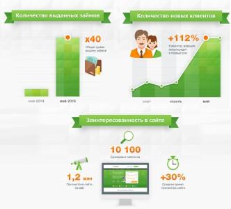 noid-Infographics_bb